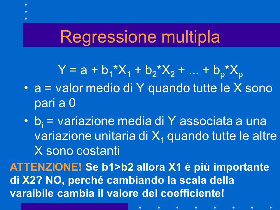 Regressione multipla Y = a + b 1 *X 1 + b 2 *X 2 +... + b p *X p a = valor medio di Y quando tutte le X sono pari a 0 b i = variazione media di Y asso