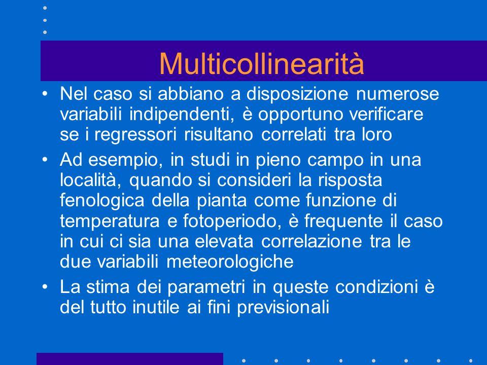Multicollinearità Nel caso si abbiano a disposizione numerose variabili indipendenti, è opportuno verificare se i regressori risultano correlati tra l