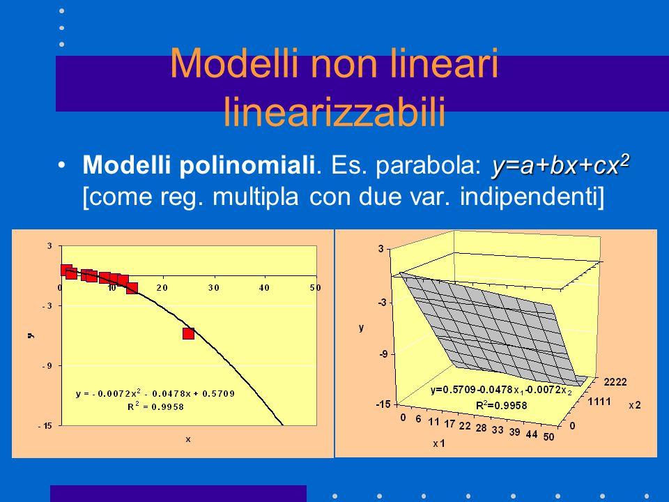 Modelli non lineari linearizzabili y=a+bx+cx 2Modelli polinomiali. Es. parabola: y=a+bx+cx 2 [come reg. multipla con due var. indipendenti]