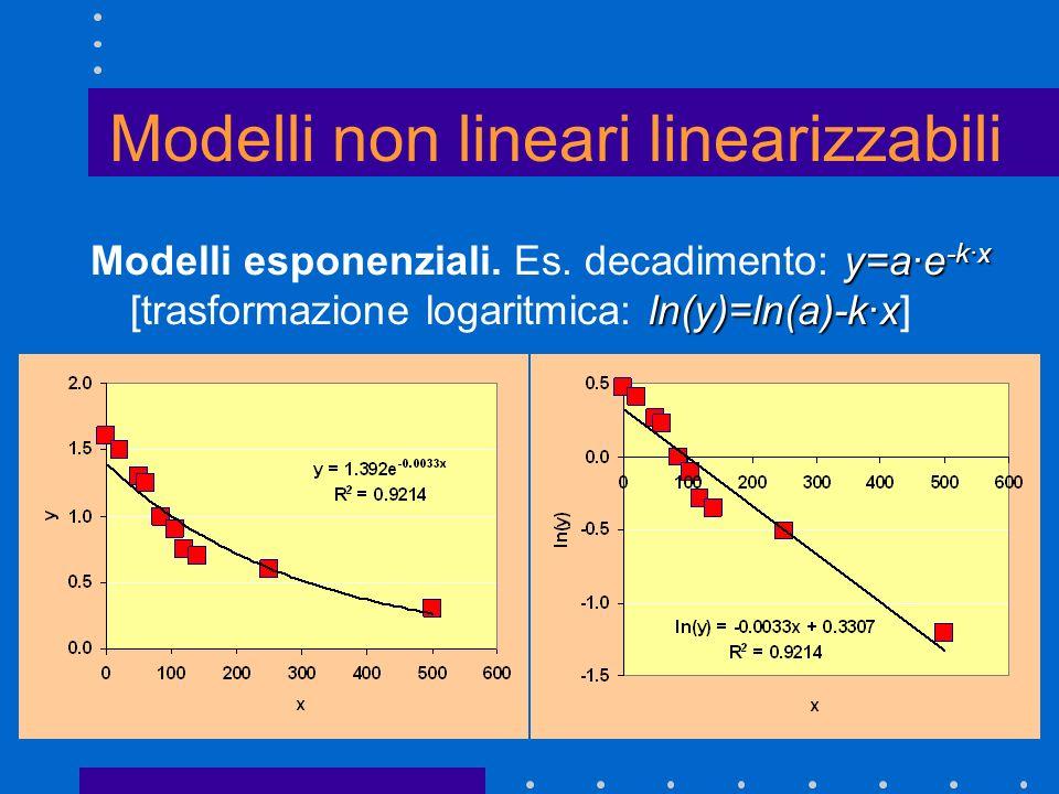 Modelli non lineari linearizzabili y=a·e -k·x ln(y)=ln(a)-k·x Modelli esponenziali. Es. decadimento: y=a·e -k·x [trasformazione logaritmica: ln(y)=ln(