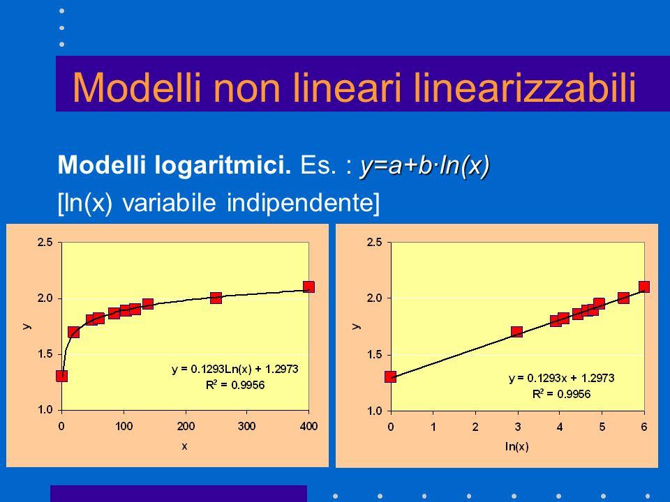 Modelli non lineari linearizzabili y=a+b·ln(x) Modelli logaritmici. Es. : y=a+b·ln(x) [ln(x) variabile indipendente]