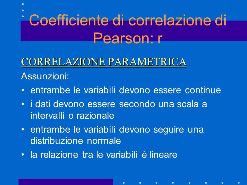 CORRELAZIONE PARAMETRICA Assunzioni: entrambe le variabili devono essere continue i dati devono essere secondo una scala a intervalli o razionale entr
