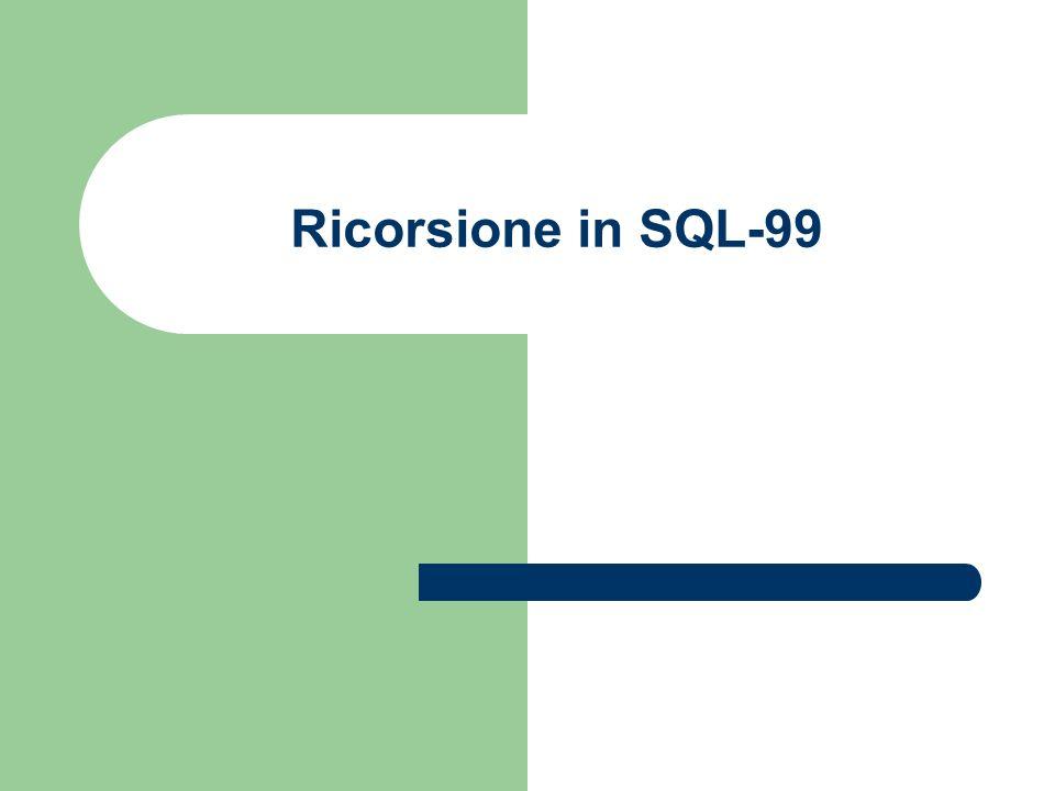Introduzione In SQL2 non è possibile definire interrogazioni che facciano uso della ricorsione Esempio – Voli(lineaAerea, da, a, parte, arriva) – non è possibile esprimere linterrogazione che ritrova tutte le città raggiungibili luna dallaltra, con un numero arbitrario di tappe intermedie per risolvere queste interrogazioni con SQL2, è necessario utilizzare SQL da programma in SQL-99 è stata aggiunta la possibilità di esprimere interrogazioni ricorsive
