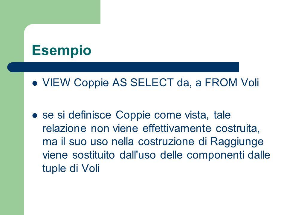Esempio VIEW Coppie AS SELECT da, a FROM Voli se si definisce Coppie come vista, tale relazione non viene effettivamente costruita, ma il suo uso nella costruzione di Raggiunge viene sostituito dall uso delle componenti dalle tuple di Voli