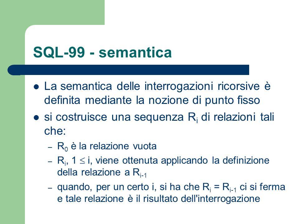 SQL-99 - semantica La semantica delle interrogazioni ricorsive è definita mediante la nozione di punto fisso si costruisce una sequenza R i di relazioni tali che: – R 0 è la relazione vuota – R i, 1 i, viene ottenuta applicando la definizione della relazione a R i-1 – quando, per un certo i, si ha che R i = R i-1 ci si ferma e tale relazione è il risultato dell interrogazione