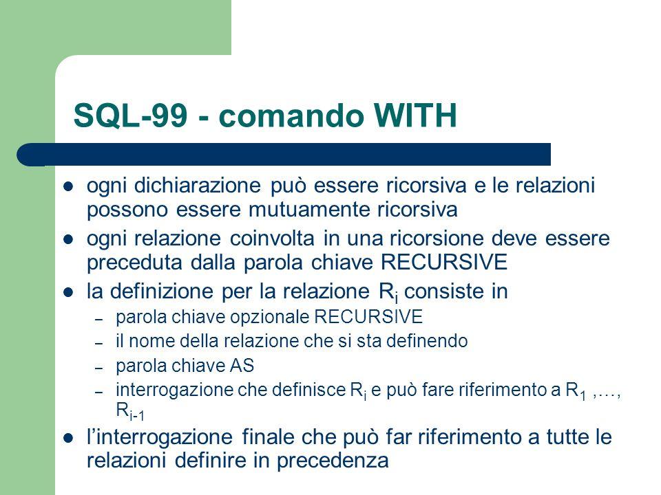 SQL-99 - comando WITH ogni dichiarazione può essere ricorsiva e le relazioni possono essere mutuamente ricorsiva ogni relazione coinvolta in una ricor