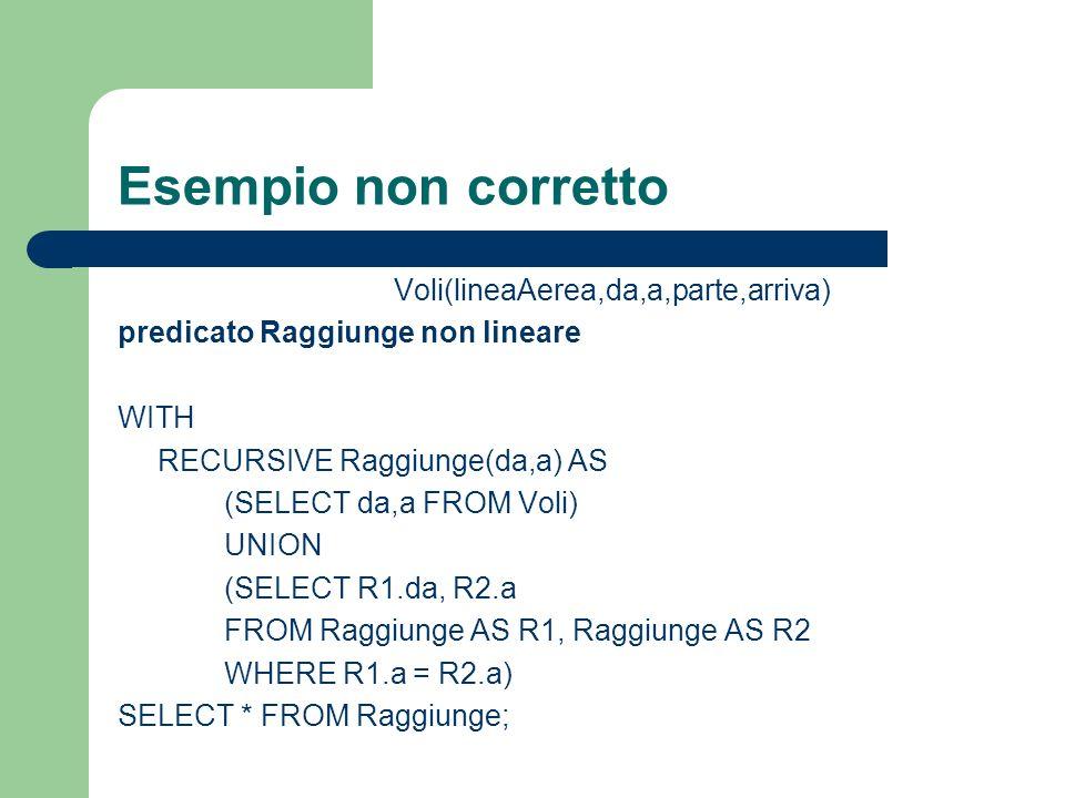 Esempio non corretto Voli(lineaAerea,da,a,parte,arriva) predicato Raggiunge non lineare WITH RECURSIVE Raggiunge(da,a) AS (SELECT da,a FROM Voli) UNION (SELECT R1.da, R2.a FROM Raggiunge AS R1, Raggiunge AS R2 WHERE R1.a = R2.a) SELECT * FROM Raggiunge;