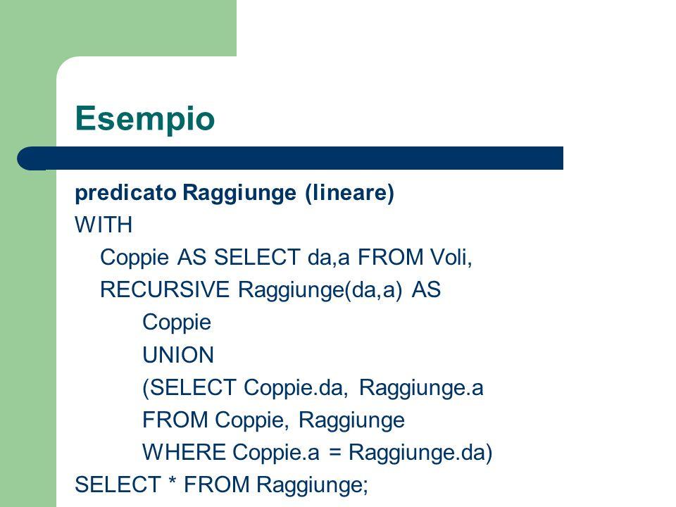 Esempio predicato Raggiunge (lineare) WITH Coppie AS SELECT da,a FROM Voli, RECURSIVE Raggiunge(da,a) AS Coppie UNION (SELECT Coppie.da, Raggiunge.a FROM Coppie, Raggiunge WHERE Coppie.a = Raggiunge.da) SELECT * FROM Raggiunge;