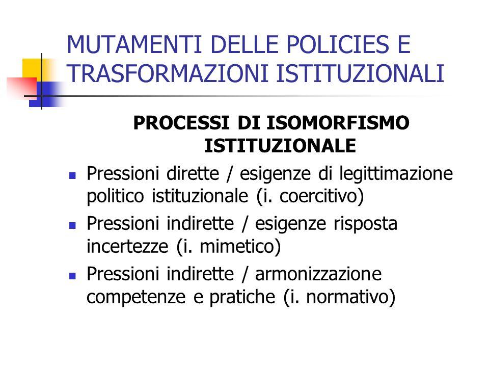 MUTAMENTI DELLE POLICIES E TRASFORMAZIONI ISTITUZIONALI PROCESSI DI ISOMORFISMO ISTITUZIONALE Pressioni dirette / esigenze di legittimazione politico