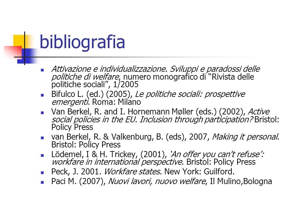 bibliografia Attivazione e individualizzazione. Sviluppi e paradossi delle politiche di welfare, numero monografico di Rivista delle politiche sociali