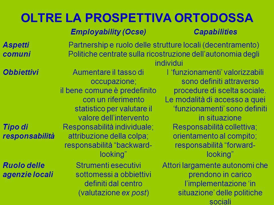 OLTRE LA PROSPETTIVA ORTODOSSA Employability (Ocse)Capabilities Aspetti comuni Partnership e ruolo delle strutture locali (decentramento) Politiche ce