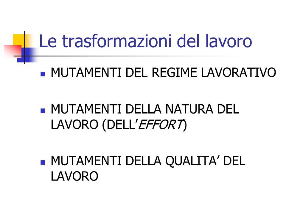 Le trasformazioni del lavoro MUTAMENTI DEL REGIME LAVORATIVO MUTAMENTI DELLA NATURA DEL LAVORO (DELLEFFORT) MUTAMENTI DELLA QUALITA DEL LAVORO