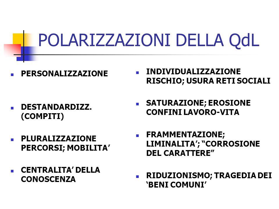 POLARIZZAZIONI DELLA QdL PERSONALIZZAZIONE DESTANDARDIZZ. (COMPITI) PLURALIZZAZIONE PERCORSI; MOBILITA CENTRALITA DELLA CONOSCENZA INDIVIDUALIZZAZIONE