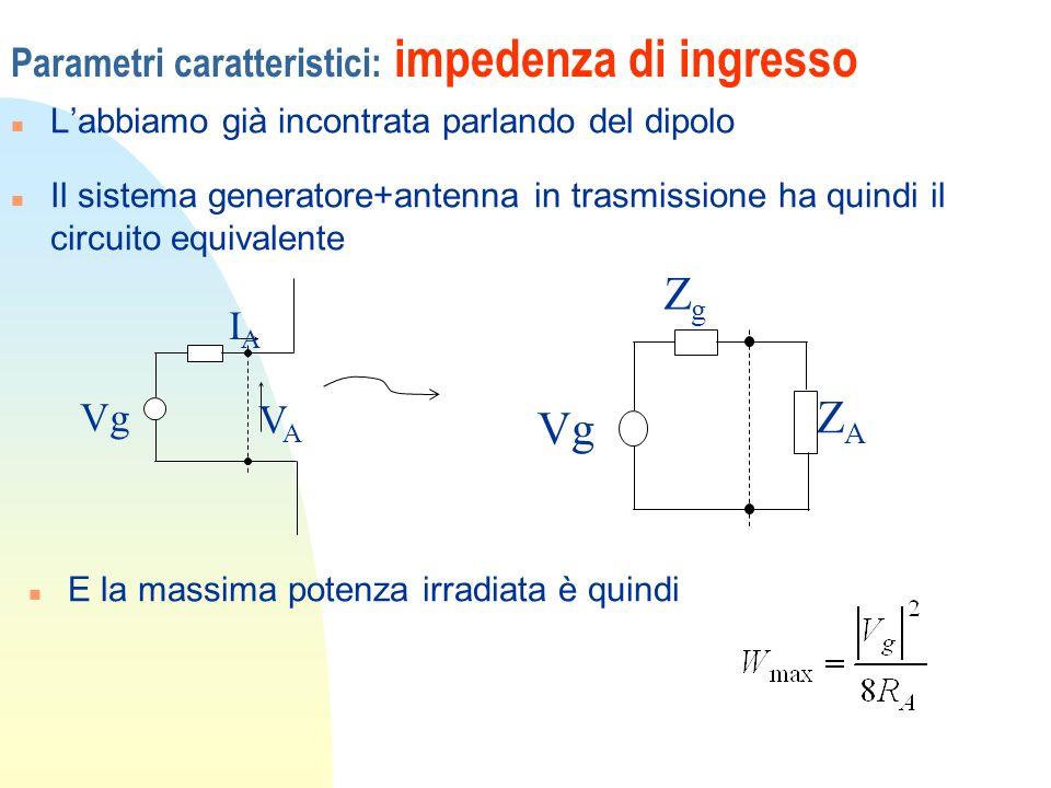 Parametri caratteristici: impedenza di ingresso n In ricezione invece equivalente Thevenin ZLZL A A V0V0 ZAZA ZLZL
