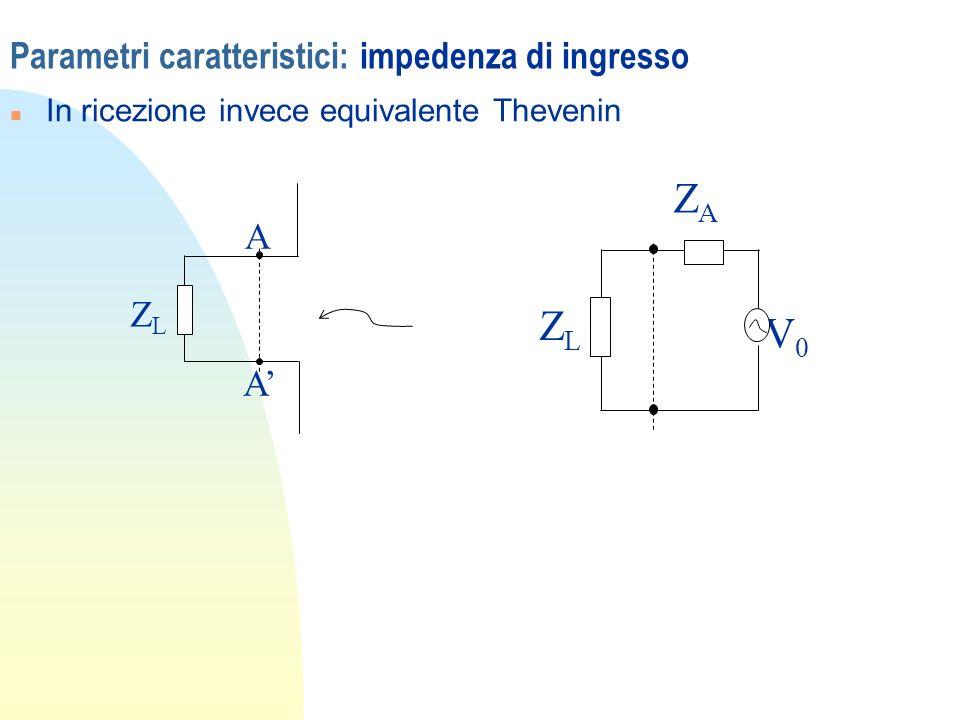 Altezza efficace in ricezione Consideriamo unantenna filiforme su cui incida perpendicolarmente unonda piana, con il campo elettrico polarizzato lungo lasse del filo n La tensione indotta nel gap dipende dal campo elettrico incidente ed è certamente proporzionale, così si può porre n h è laltezza efficace in ricezione Più in generale, se il campo incide con un angolo diverso da 90° e con polarizzazione arbitraria, sarà utile definire EiEi HiHi Il teorema di reciprocità consente di dimostrare che laltezza efficace in ricezione è uguale a quella precedentemente introdotta (in trasmissione)