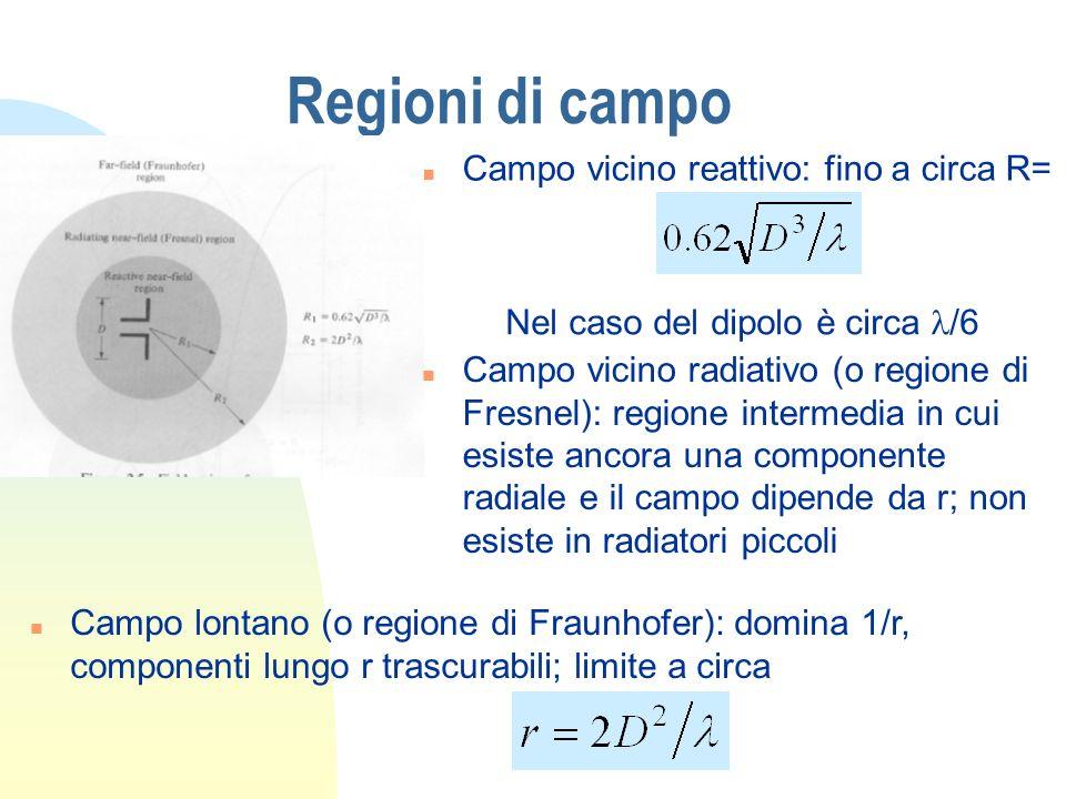 Campo lontano n Sappiamo che le distribuzioni di campo approssimano localmente onde piane; nel caso più generale le onde piane sono n Vediamo come: esplicitiamo n Dove E 0 è un vettore che non dipende dalla posizione, ma può avere tutte le componenti
