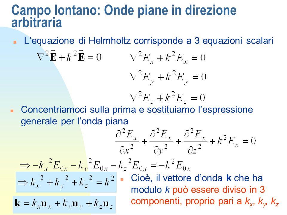 Antenne filiformi: Equazione Integrale di Hallen Come determinare la corrente.