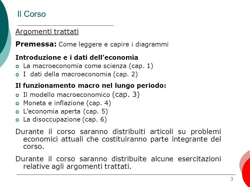 3 Il Corso Argomenti trattati Premessa: Come leggere e capire i diagrammi Introduzione e i dati delleconomia La macroeconomia come scienza (cap. 1) I