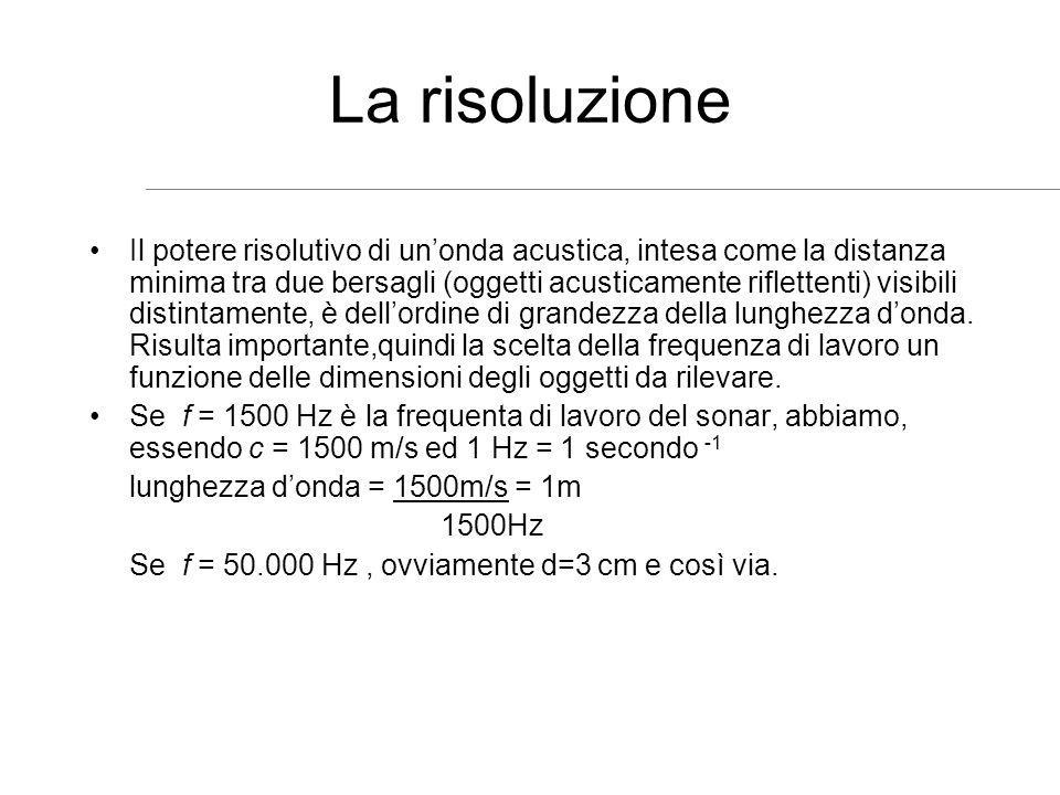 La risoluzione Il potere risolutivo di unonda acustica, intesa come la distanza minima tra due bersagli (oggetti acusticamente riflettenti) visibili d