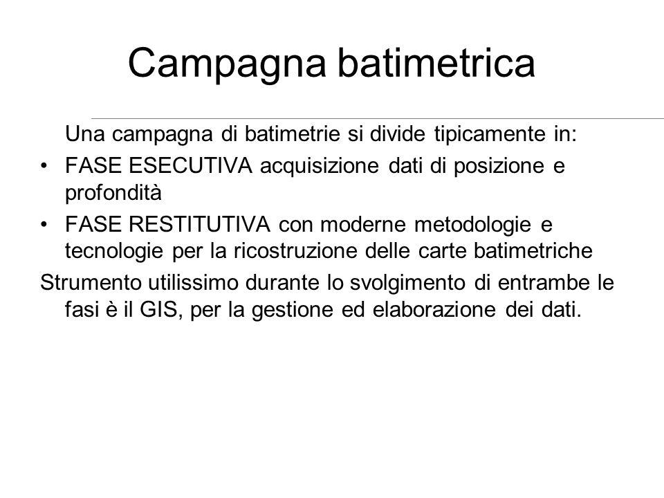 Campagna batimetrica Una campagna di batimetrie si divide tipicamente in: FASE ESECUTIVA acquisizione dati di posizione e profondità FASE RESTITUTIVA
