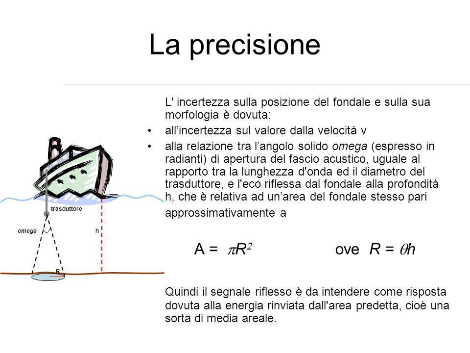 La precisione L' incertezza sulla posizione del fondale e sulla sua morfologia è dovuta: allincertezza sul valore dalla velocità v alla relazione tra