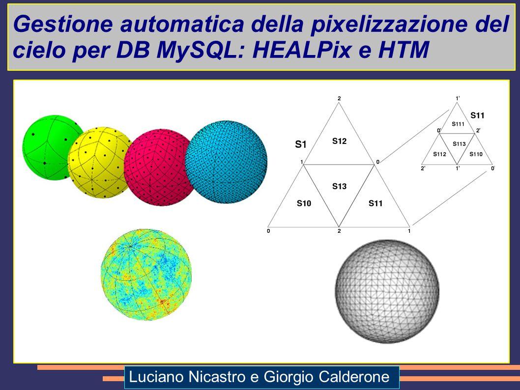 Gestione automatica della pixelizzazione del cielo per DB MySQL: HEALPix e HTM Luciano Nicastro e Giorgio Calderone