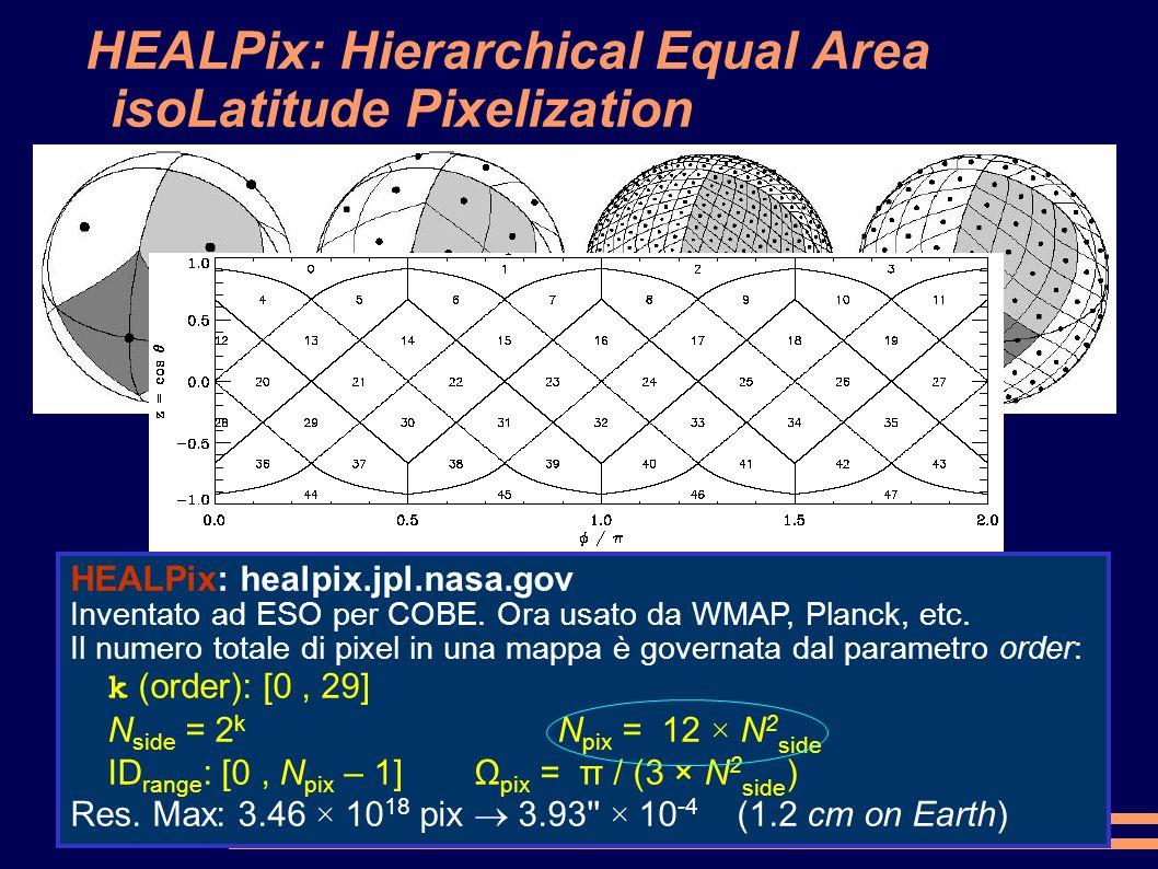 HEALPix: Hierarchical Equal Area isoLatitude Pixelization HEALPix: healpix.jpl.nasa.gov Inventato ad ESO per COBE.