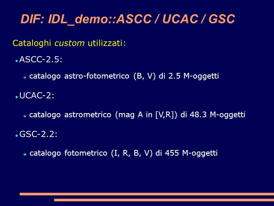 DIF: IDL_demo::ASCC / UCAC / GSC ASCC-2.5: catalogo astro-fotometrico (B, V) di 2.5 M-oggetti UCAC-2: catalogo astrometrico (mag A in [V,R]) di 48.3 M-oggetti GSC-2.2: catalogo fotometrico (I, R, B, V) di 455 M-oggetti Cataloghi custom utilizzati: