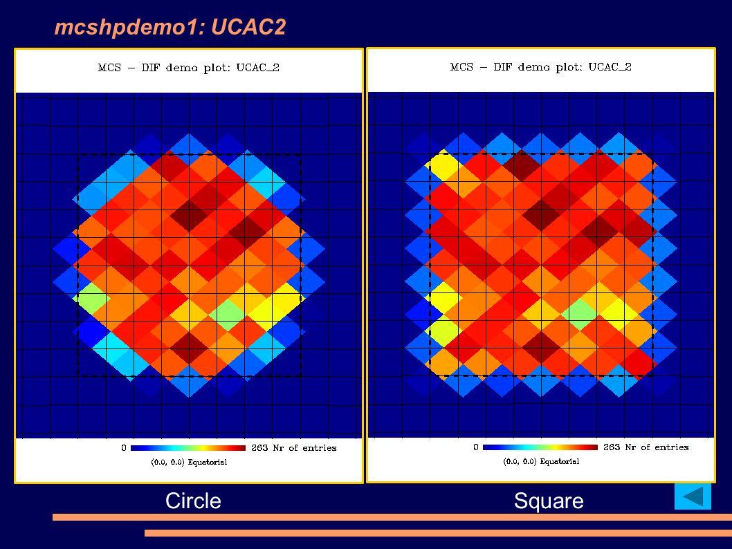 mcshpdemo1: UCAC2 CircleSquare
