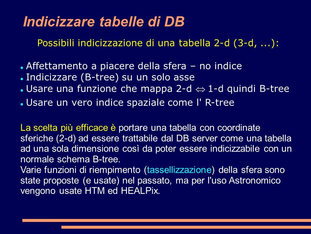 Indicizzare tabelle di DB Possibili indicizzazione di una tabella 2-d (3-d,...): Affettamento a piacere della sfera – no indice Indicizzare (B-tree) su un solo asse Usare una funzione che mappa 2-d 1-d quindi B-tree Usare un vero indice spaziale come l R-tree La scelta più efficace è portare una tabella con coordinate sferiche (2-d) ad essere trattabile dal DB server come una tabella ad una sola dimensione così da poter essere indicizzabile con un normale schema B-tree.