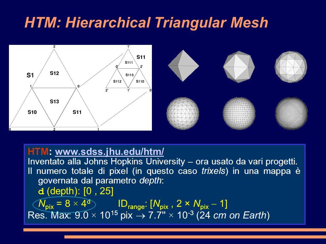 HTM: Hierarchical Triangular Mesh HTM: www.sdss.jhu.edu/htm/www.sdss.jhu.edu/htm/ Inventato alla Johns Hopkins University – ora usato da vari progetti.