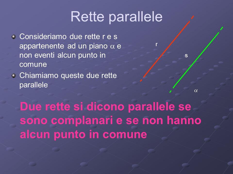 Rette parallele Consideriamo due rette r e s appartenente ad un piano a e non eventi alcun punto in comune Chiamiamo queste due rette parallele rs a D