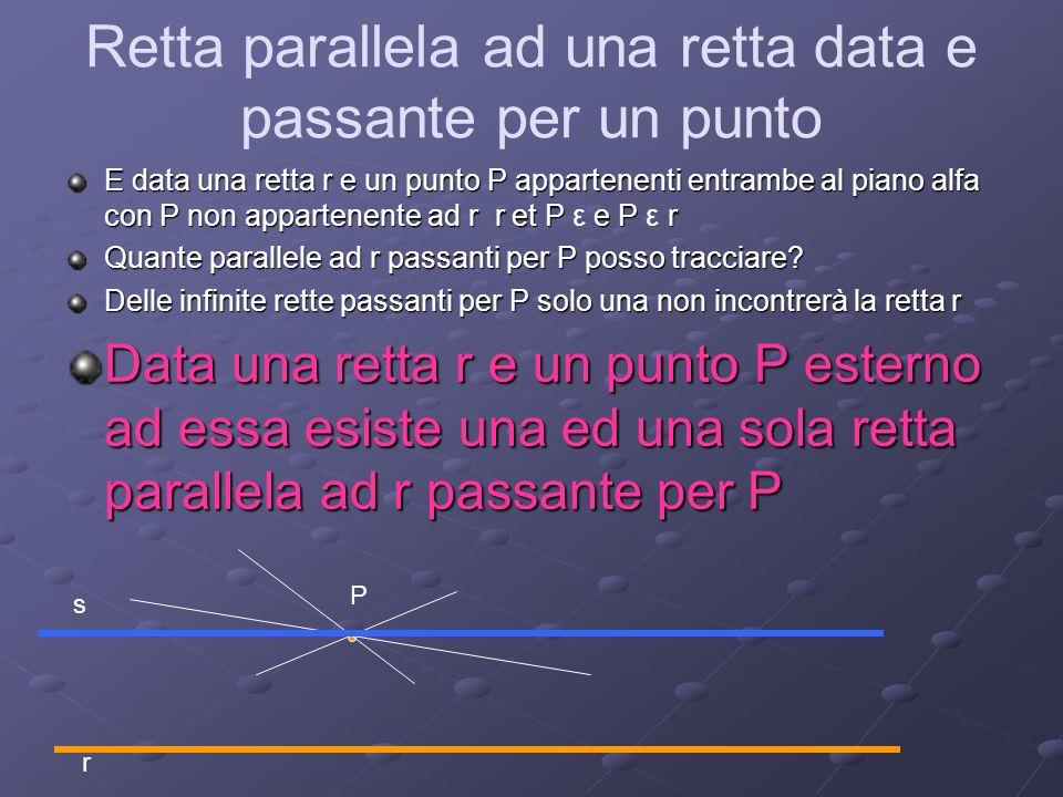 Retta parallela ad una retta data e passante per un punto E data una retta r e un punto P appartenenti entrambe al piano alfa con P non appartenente a