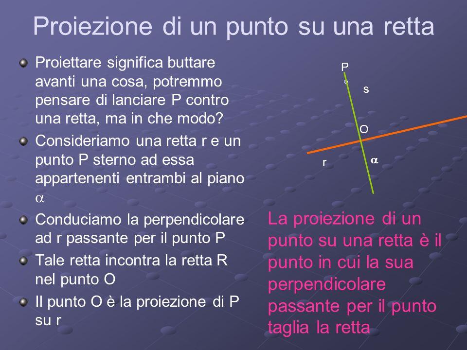 Proiezione di un punto su una retta Proiettare significa buttare avanti una cosa, potremmo pensare di lanciare P contro una retta, ma in che modo? Con