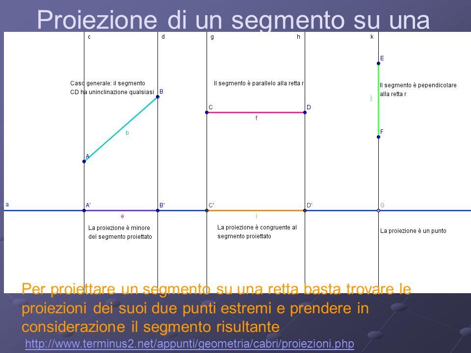 Proiezione di un segmento su una retta Consideriamo una retta r e una segmento P appartenenti entrambi al piano a Per proiettare in segmento sulla ret