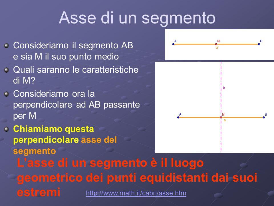 Asse di un segmento Consideriamo il segmento AB e sia M il suo punto medio Quali saranno le caratteristiche di M? Consideriamo ora la perpendicolare a