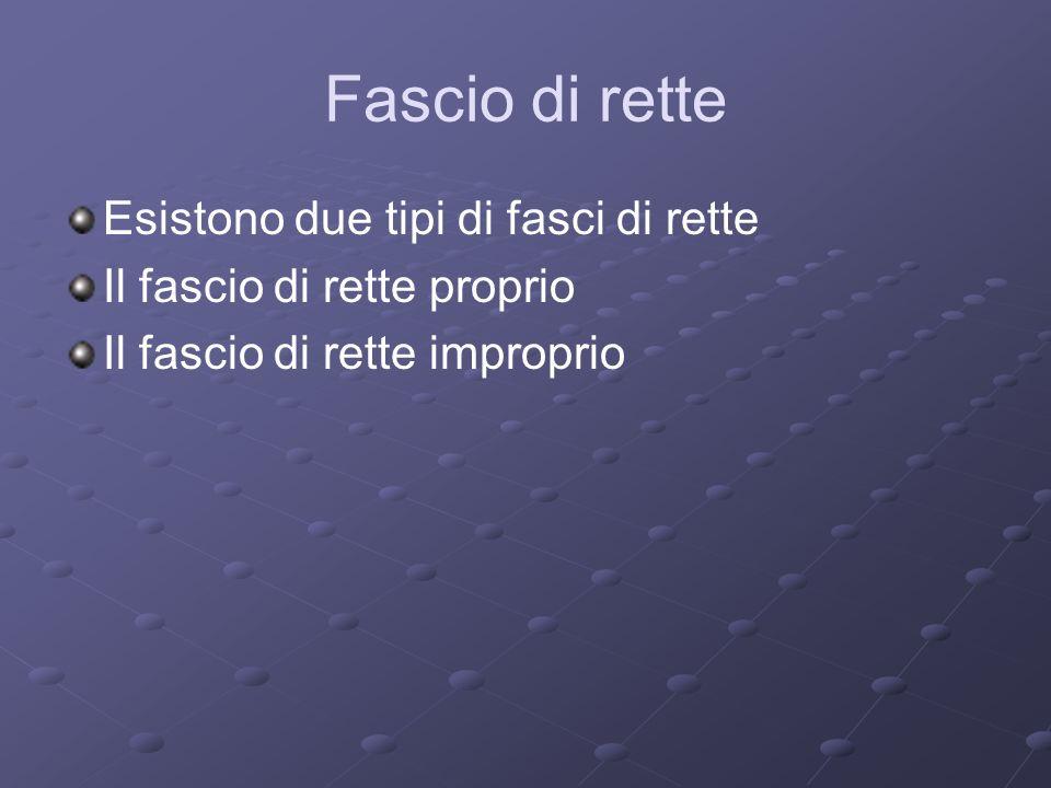 Fascio di rette Esistono due tipi di fasci di rette Il fascio di rette proprio Il fascio di rette improprio