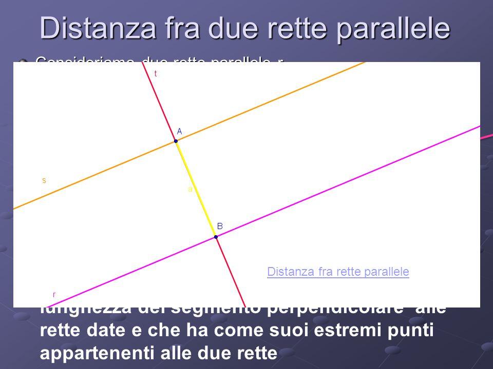 Distanza fra due rette parallele Consideriamo due rette parallele r ed s appartenenti al piano Consideriamo due rette parallele r ed s appartenenti al