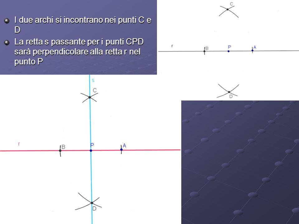 I due archi si incontrano nei punti C e D La retta s passante per i punti CPD sarà perpendicolare alla retta r nel punto P