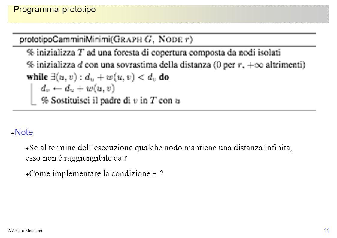 11 © Alberto Montresor Programma prototipo Note Se al termine dellesecuzione qualche nodo mantiene una distanza infinita, esso non è raggiungibile da