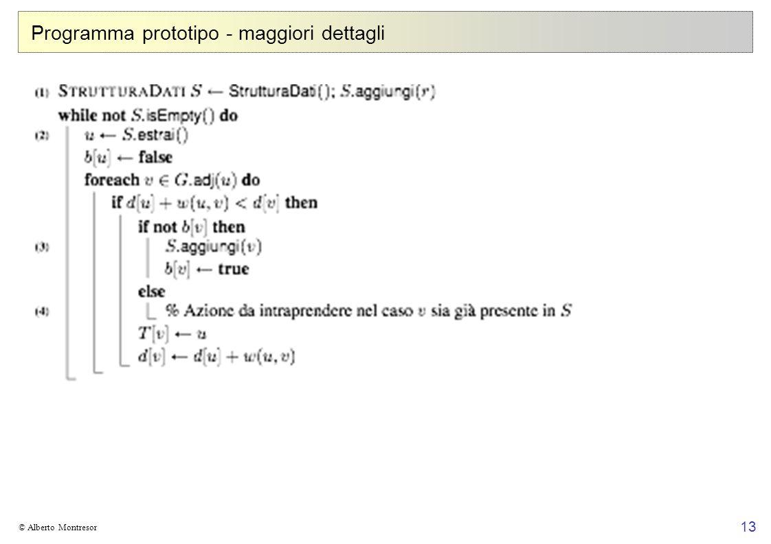 13 © Alberto Montresor Programma prototipo - maggiori dettagli