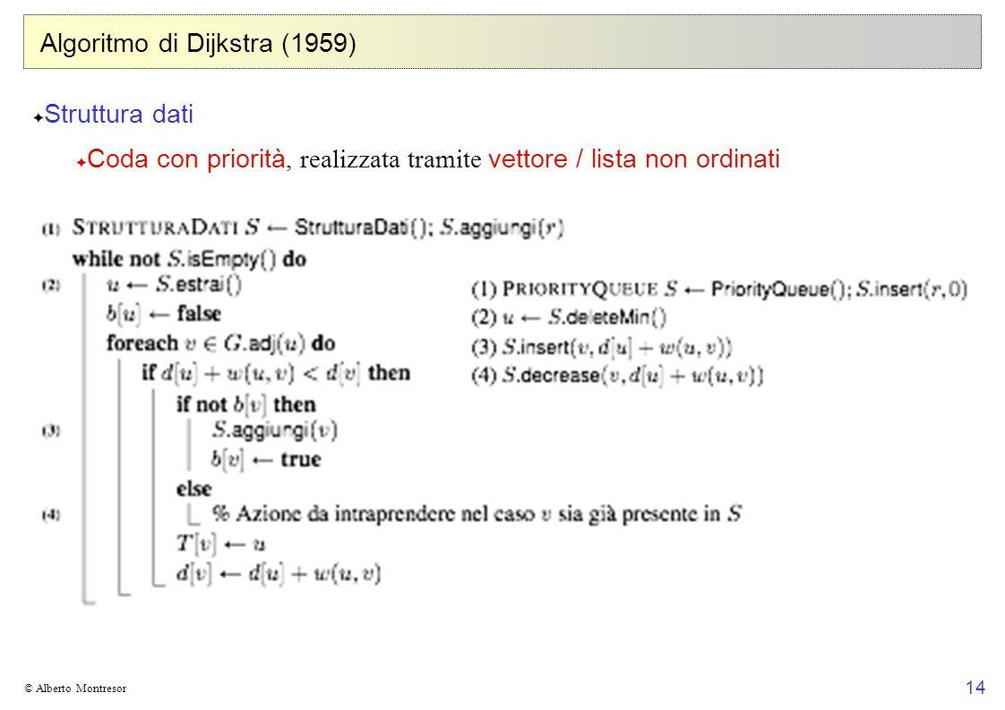 14 © Alberto Montresor Algoritmo di Dijkstra (1959) Struttura dati Coda con priorità, realizzata tramite vettore / lista non ordinati
