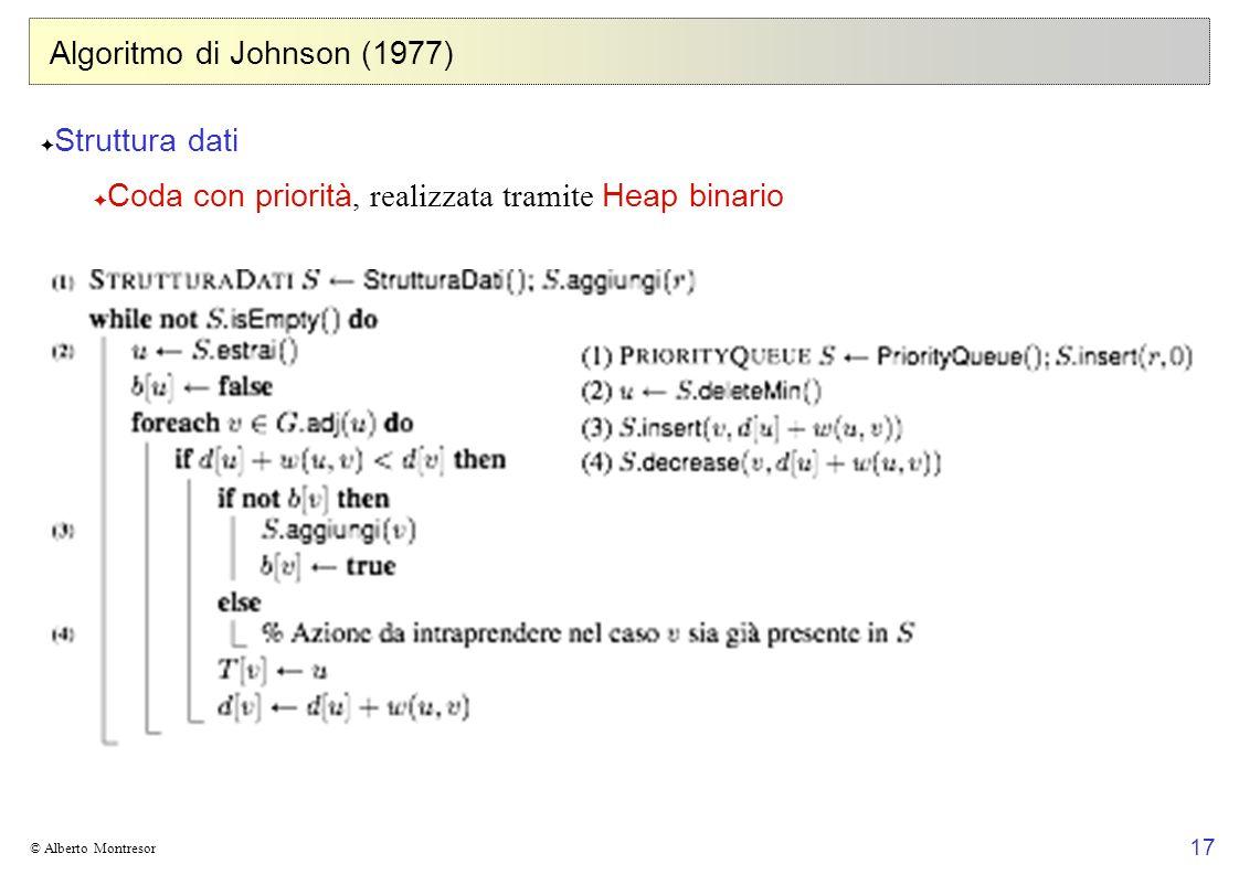 17 © Alberto Montresor Algoritmo di Johnson (1977) Struttura dati Coda con priorità, realizzata tramite Heap binario