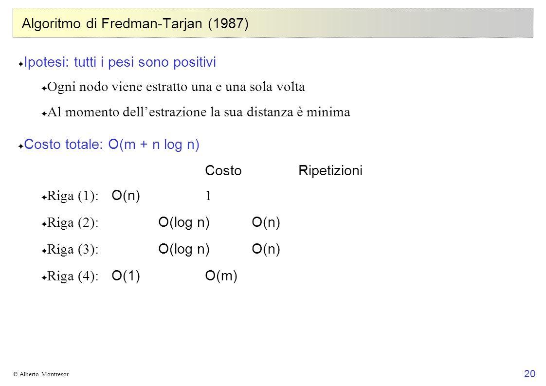 20 © Alberto Montresor Algoritmo di Fredman-Tarjan (1987) Ipotesi: tutti i pesi sono positivi Ogni nodo viene estratto una e una sola volta Al momento