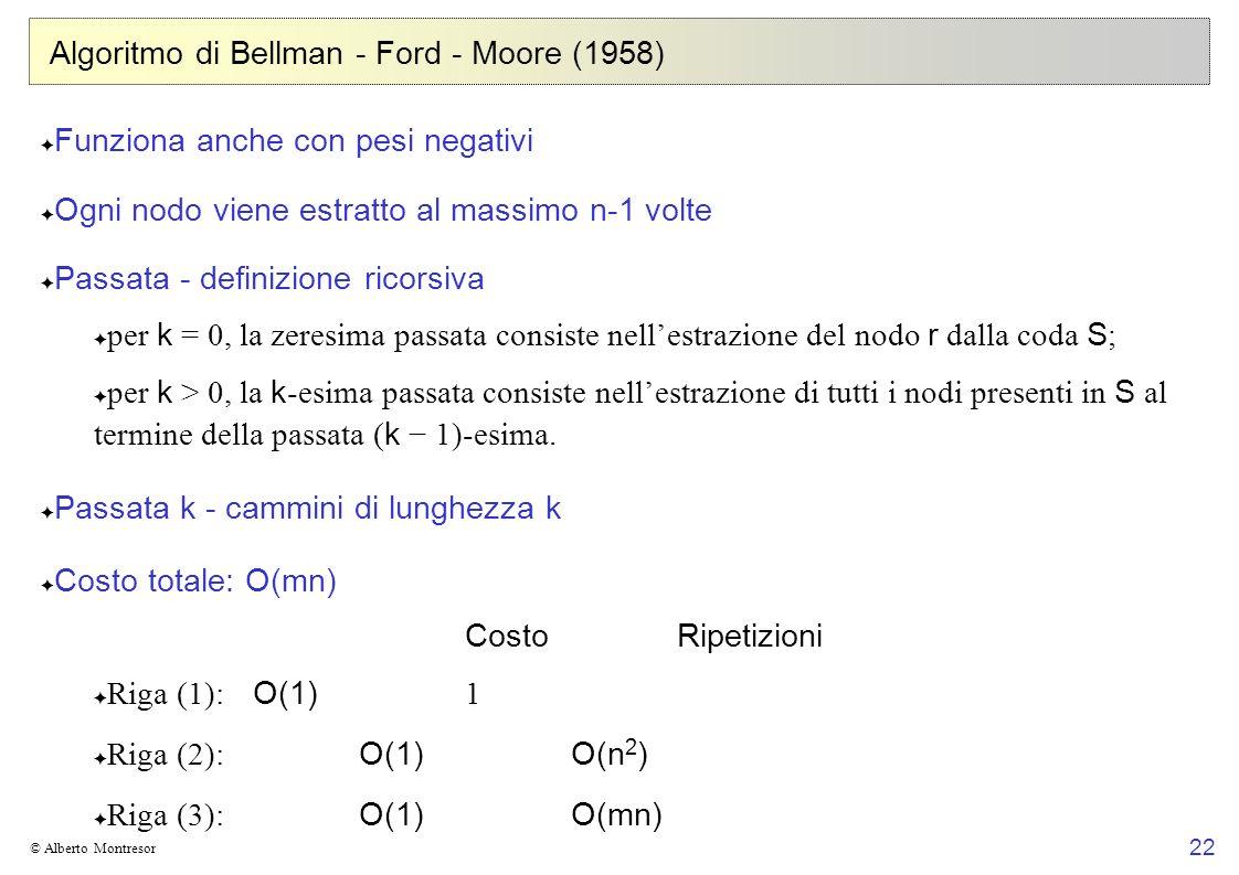 22 © Alberto Montresor Algoritmo di Bellman - Ford - Moore (1958) Funziona anche con pesi negativi Ogni nodo viene estratto al massimo n-1 volte Passa