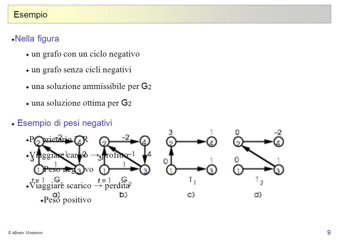 9 © Alberto Montresor Esempio Nella figura un grafo con un ciclo negativo un grafo senza cicli negativi una soluzione ammissibile per G 2 una soluzion