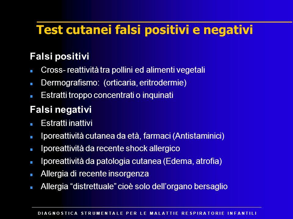 D I A G N O S T I C A S T R U M E N T A L E P E R L E M A L A T T I E R E S P I R A T O R I E I N F A N T I L I Test cutanei falsi positivi e negativi