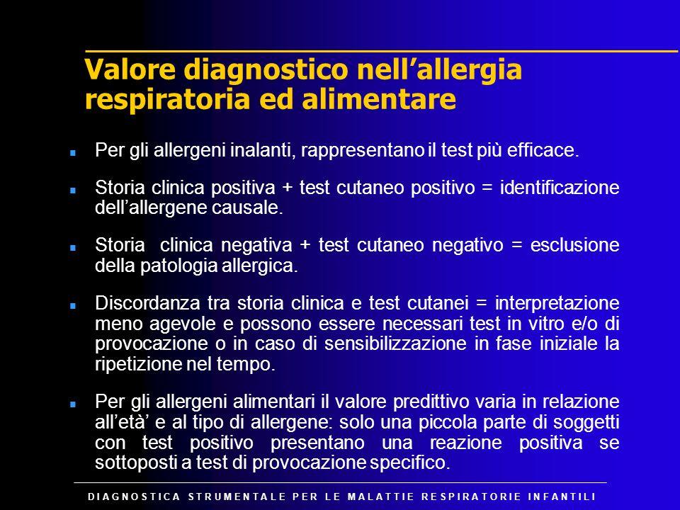 D I A G N O S T I C A S T R U M E N T A L E P E R L E M A L A T T I E R E S P I R A T O R I E I N F A N T I L I Valore diagnostico nellallergia respir