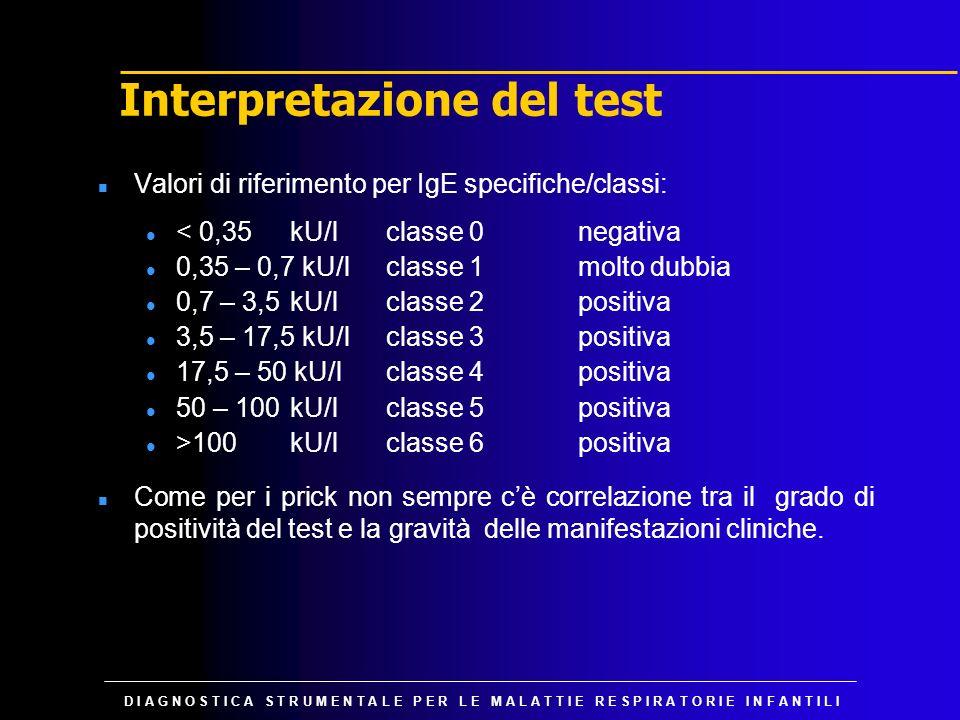 D I A G N O S T I C A S T R U M E N T A L E P E R L E M A L A T T I E R E S P I R A T O R I E I N F A N T I L I Interpretazione del test n Valori di r