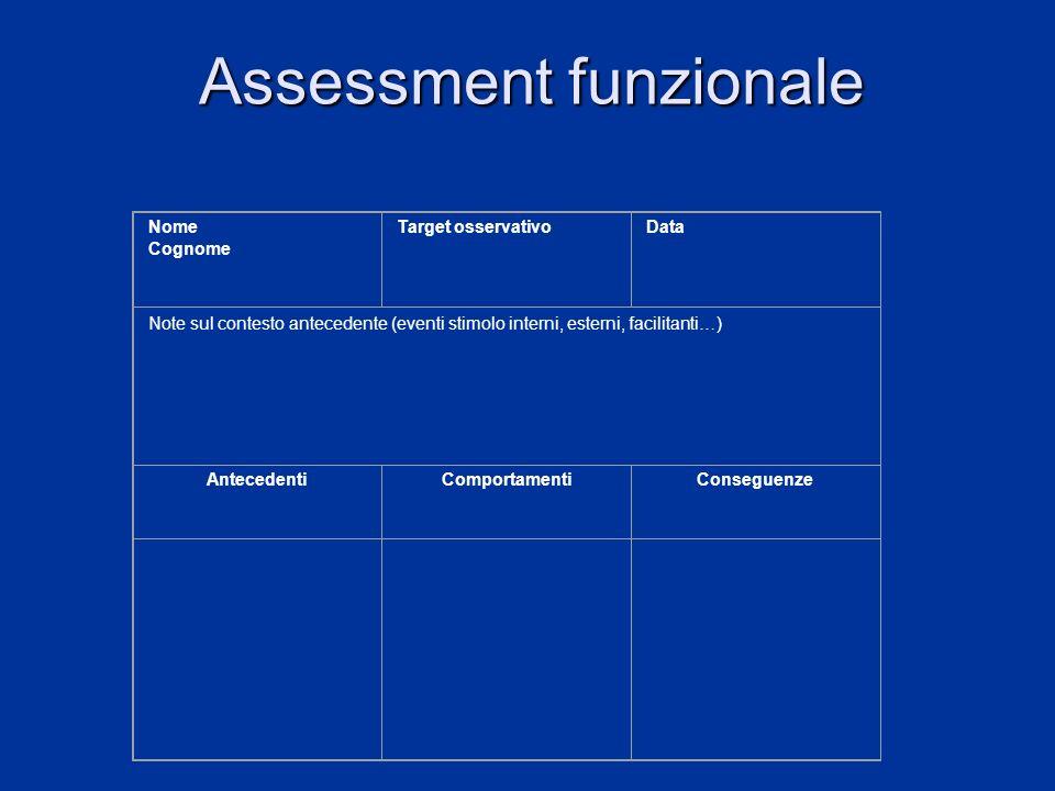 Assessment funzionale Nome Cognome Target osservativoData Note sul contesto antecedente (eventi stimolo interni, esterni, facilitanti…) AntecedentiCom